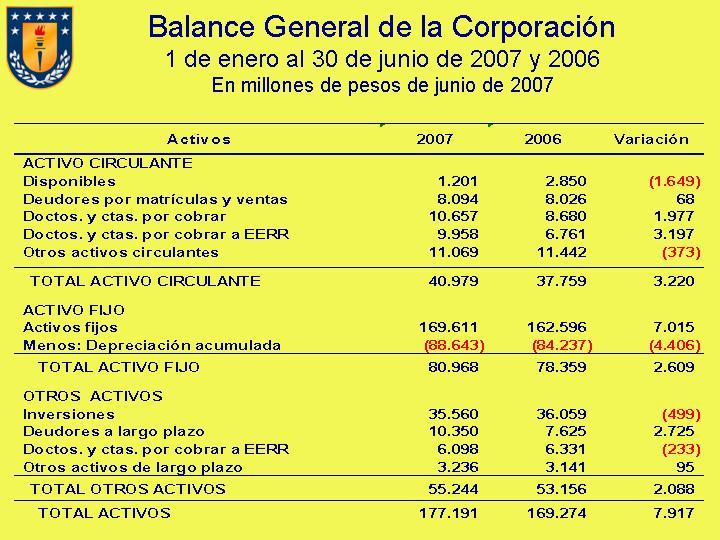 Ejemplo+de+balance+general