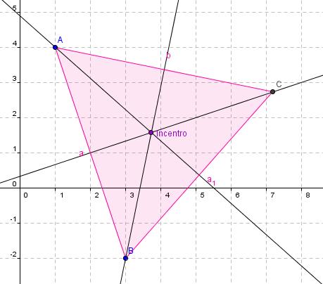 Incentro de un triángulo equilátero